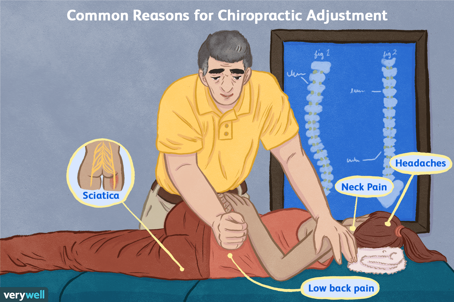 Here Are Some Essential Factors About Chiropractor You Should Know About